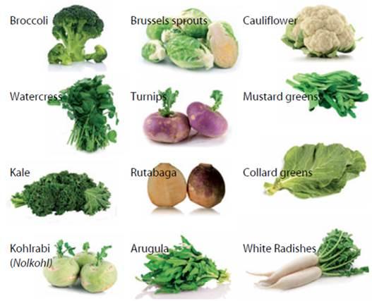 brassica-vegetables